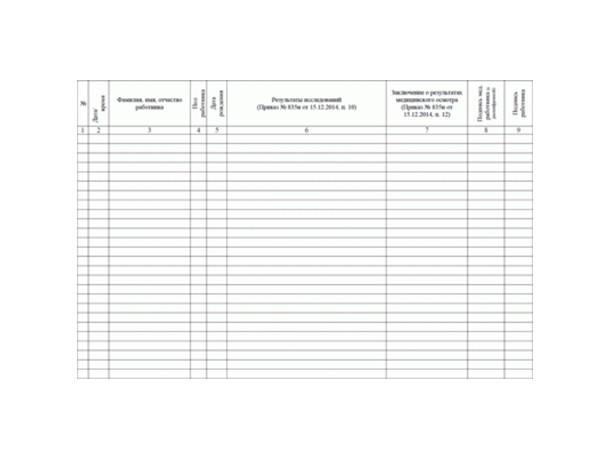 Журнал регистрации послерейсовых (послесменных) осмотров водителей